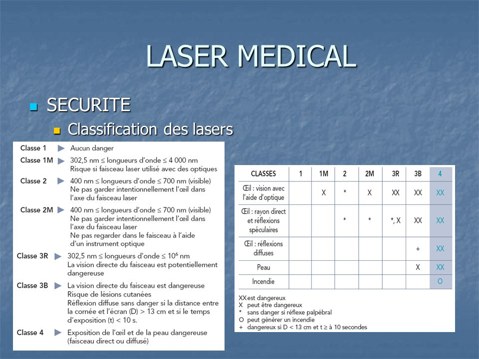 SECURITE Classification des lasers