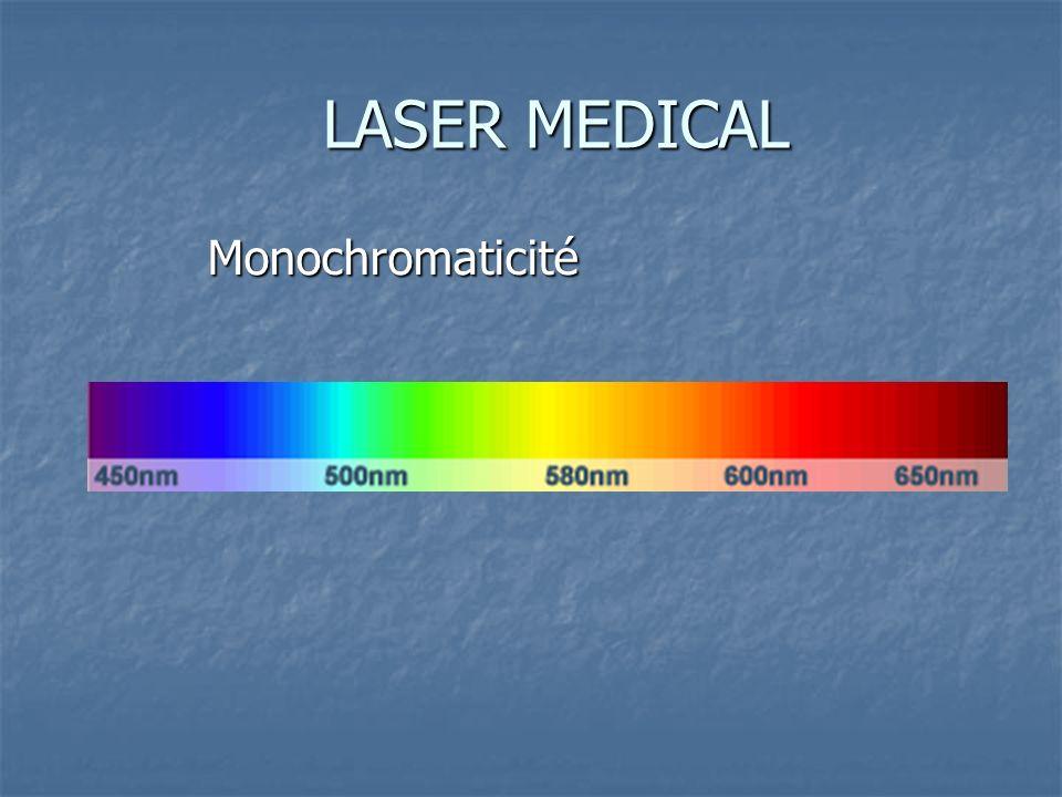 Monochromaticité