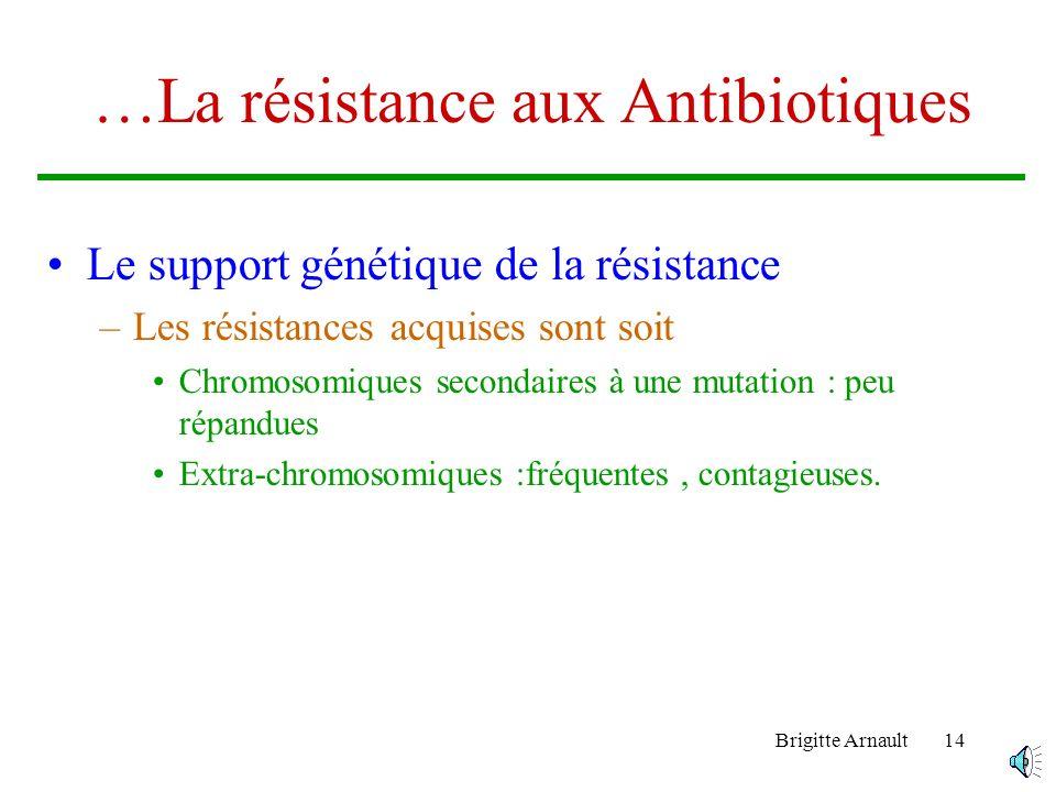 …La résistance aux Antibiotiques