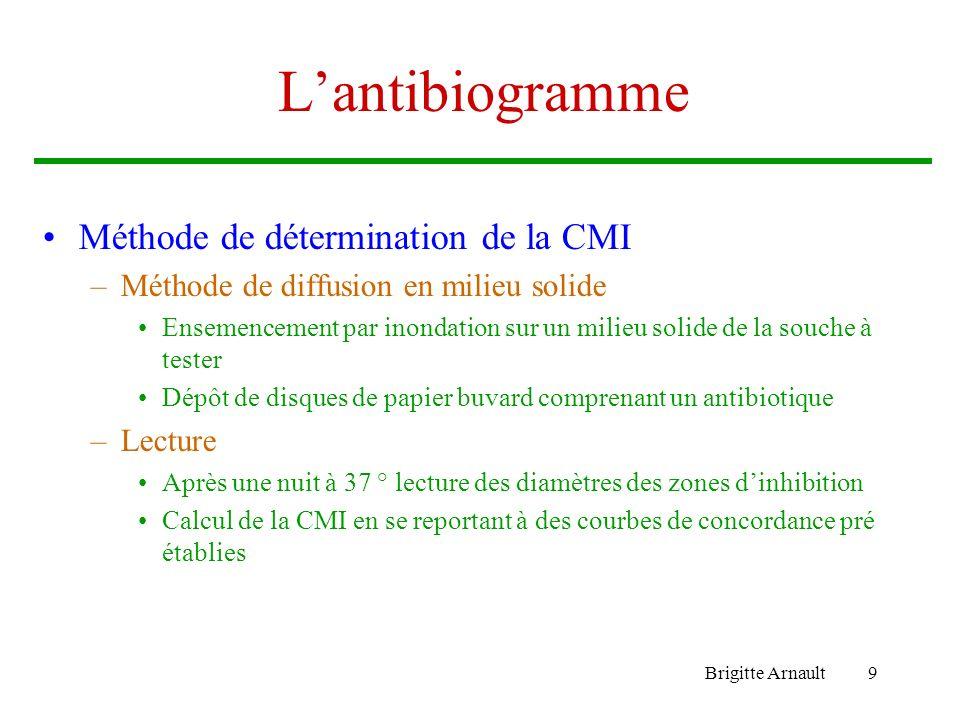 L'antibiogramme Méthode de détermination de la CMI