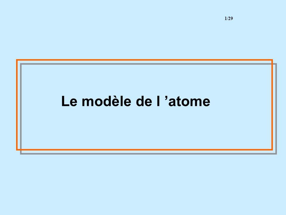 1/29 Le modèle de l 'atome