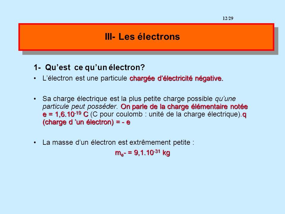 III- Les électrons 1- Qu'est ce qu'un électron