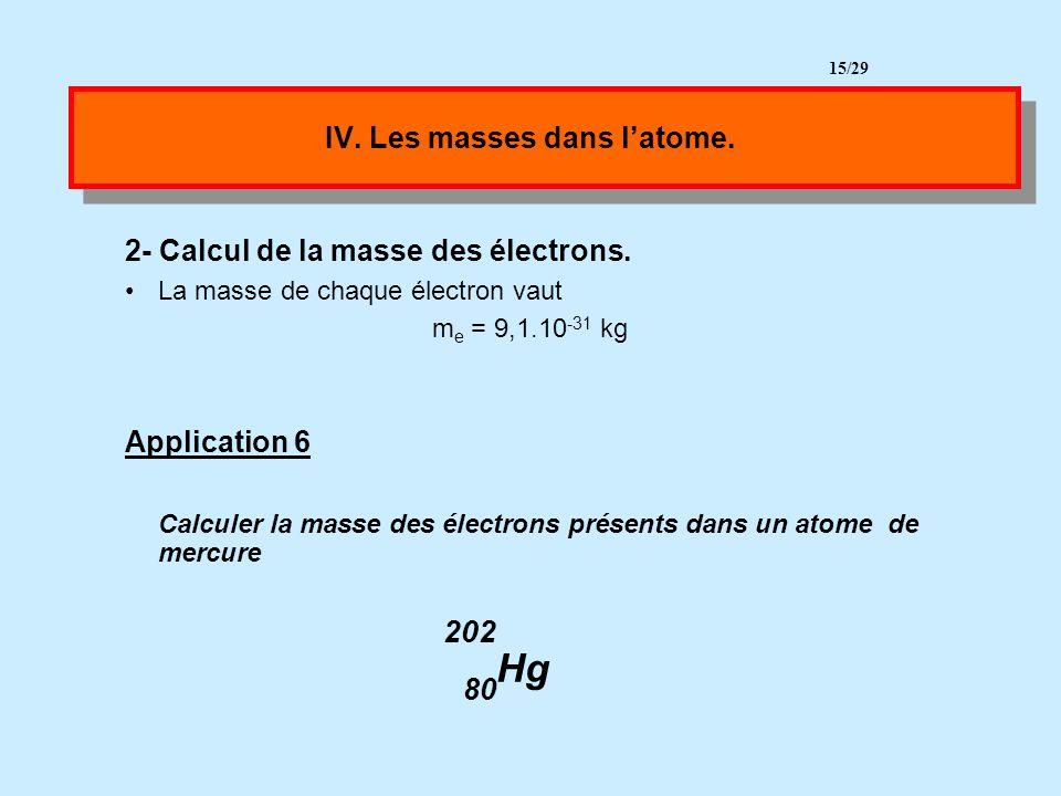 IV. Les masses dans l'atome.