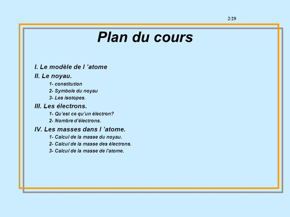 Plan du cours I. Le modèle de l 'atome II. Le noyau.