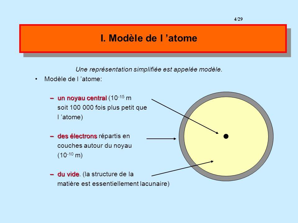 Une représentation simplifiée est appelée modèle.