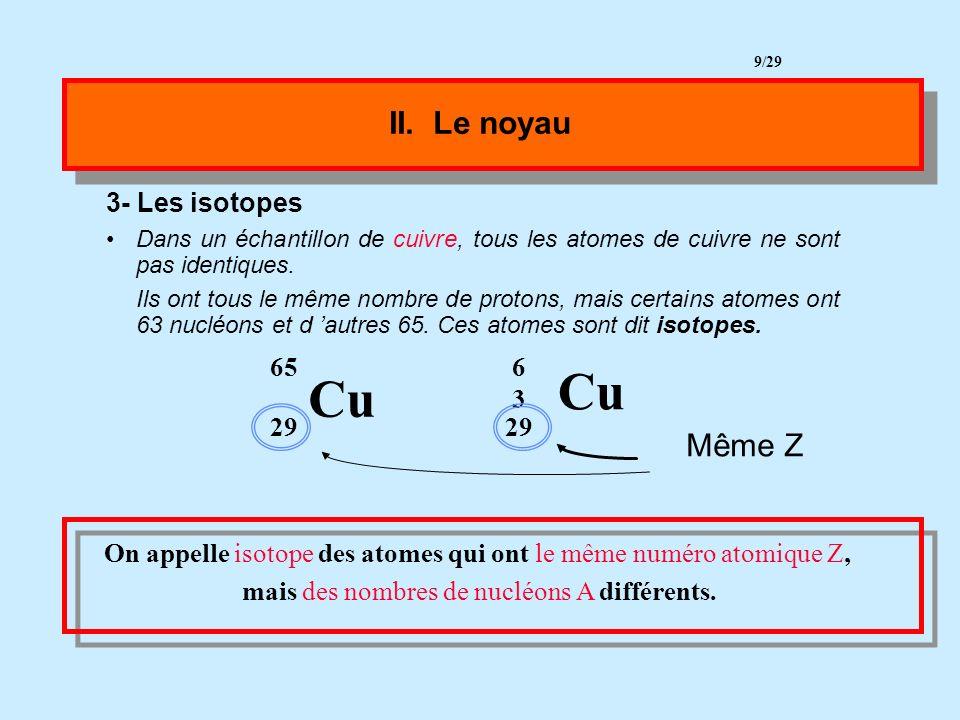 Cu Cu II. Le noyau Même Z 3- Les isotopes 65 63 29 29