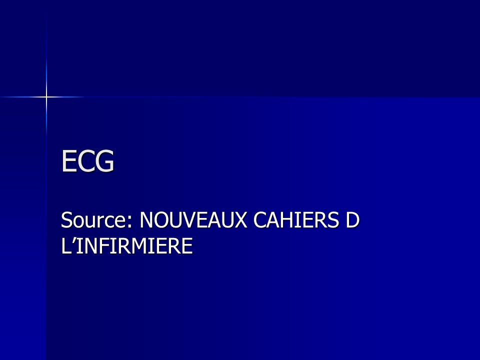 Source: NOUVEAUX CAHIERS D L'INFIRMIERE