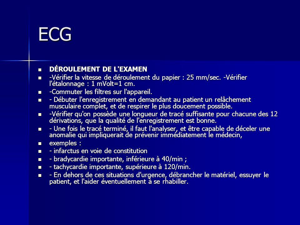ECG DÉROULEMENT DE L EXAMEN