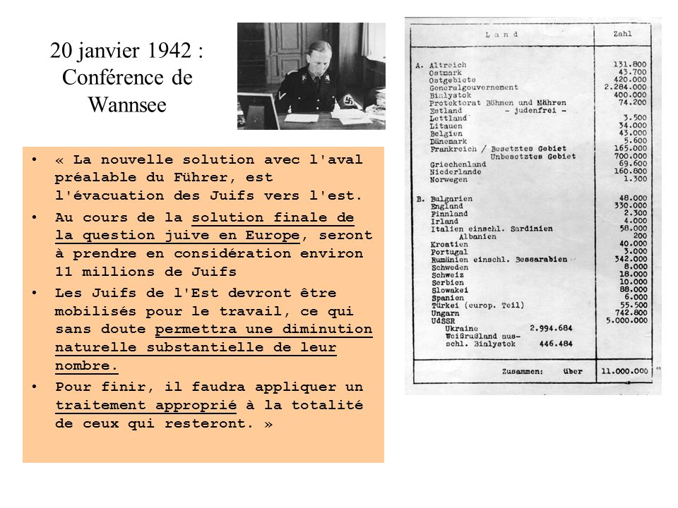 20 janvier 1942 : Conférence de Wannsee