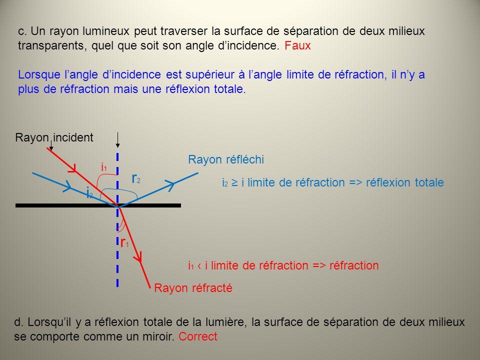c. Un rayon lumineux peut traverser la surface de séparation de deux milieux transparents, quel que soit son angle d'incidence. Faux