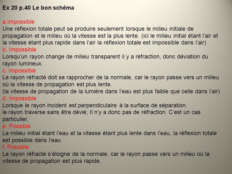 Ex 20 p.40 Le bon schéma Impossible.