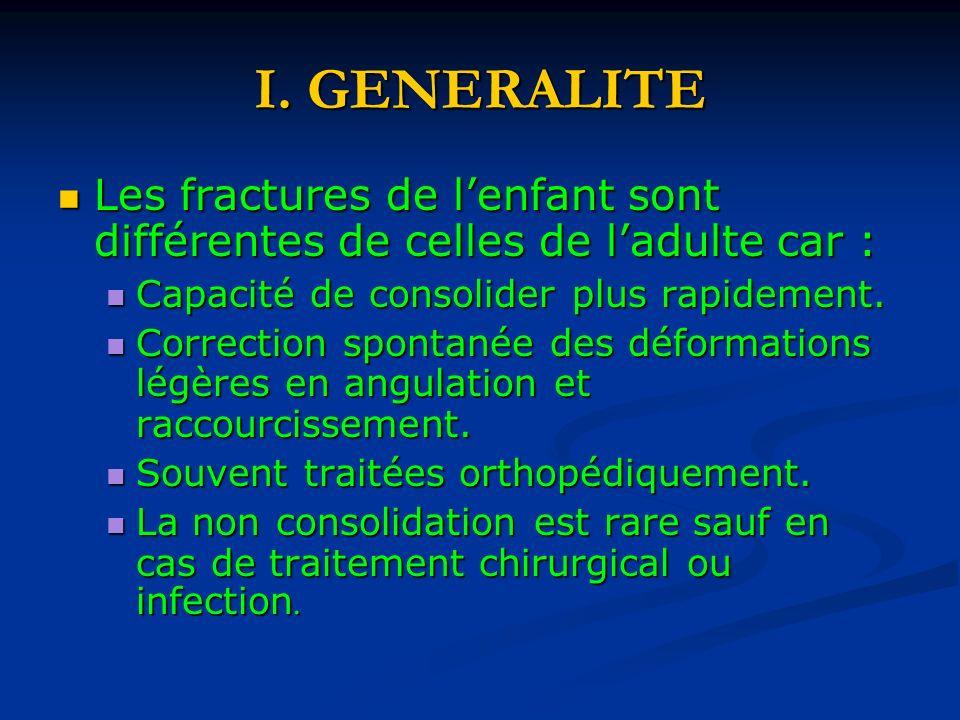 I. GENERALITE Les fractures de l'enfant sont différentes de celles de l'adulte car : Capacité de consolider plus rapidement.