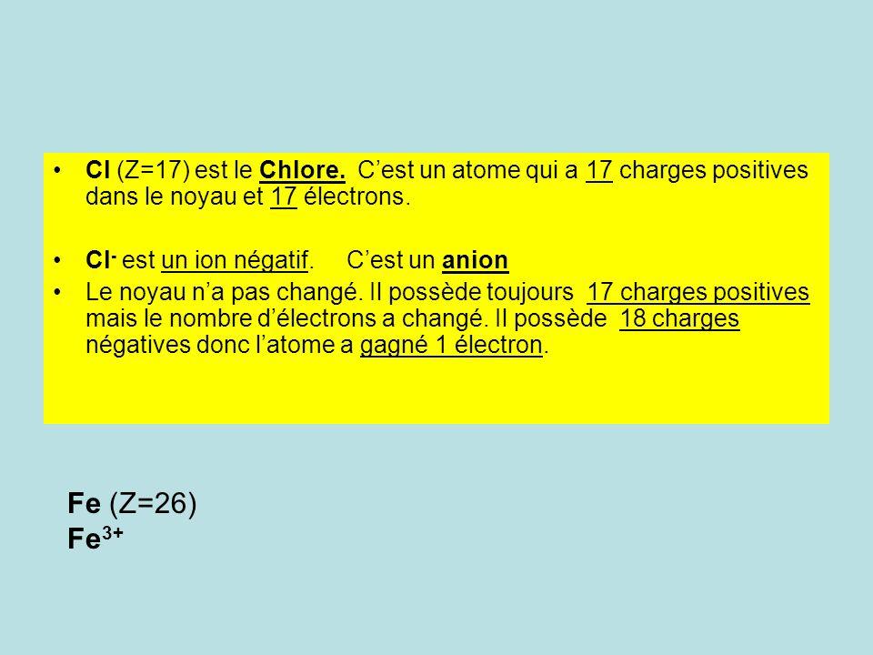 Cl (Z=17) est le Chlore. C'est un atome qui a 17 charges positives dans le noyau et 17 électrons.