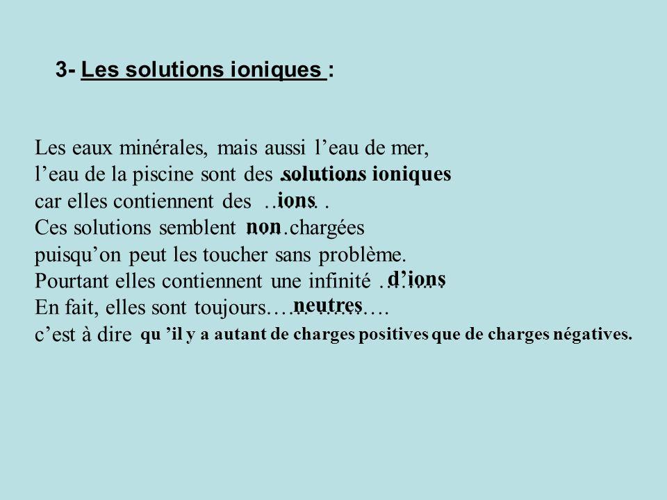 3- Les solutions ioniques :