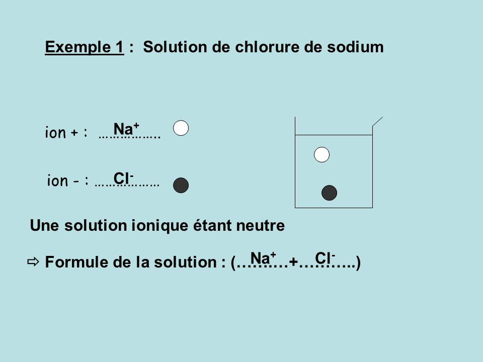Exemple 1 : Solution de chlorure de sodium