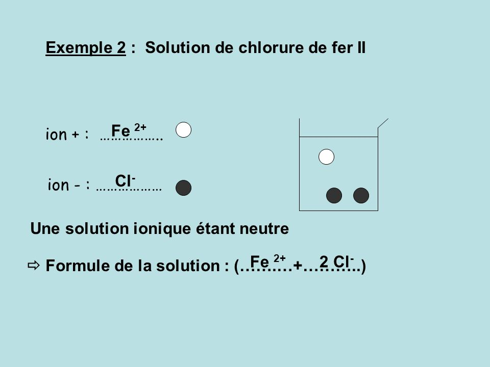 Exemple 2 : Solution de chlorure de fer II