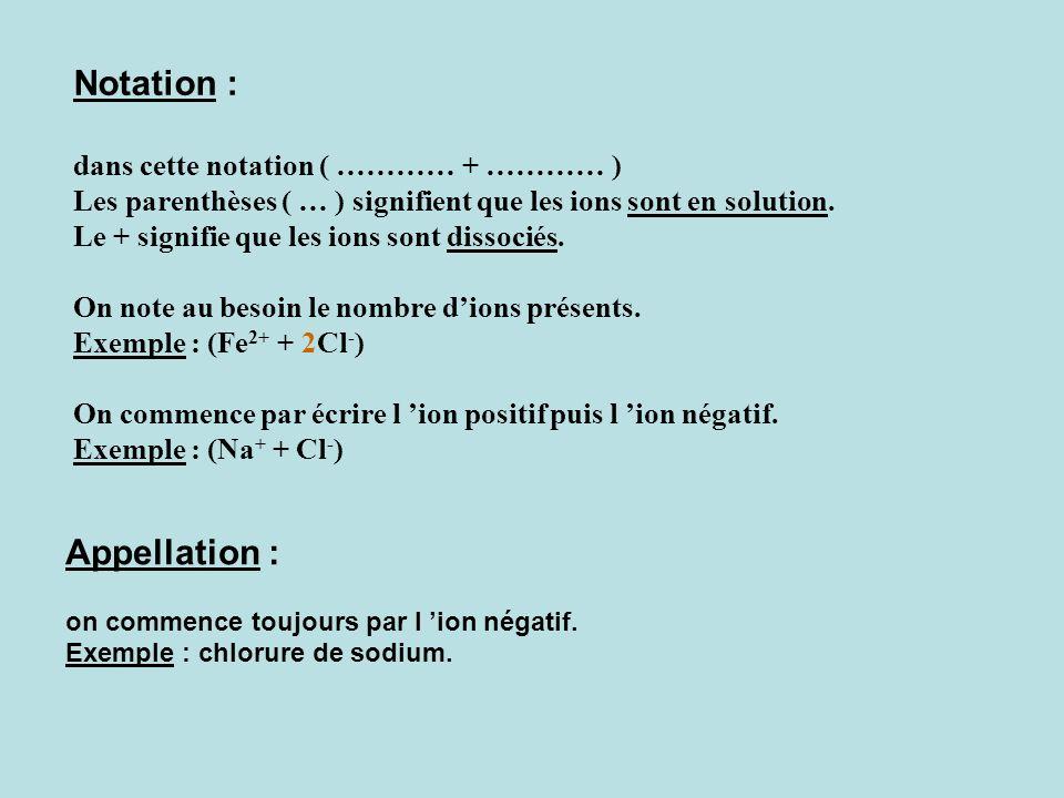 Notation : Appellation : dans cette notation ( ………… + ………… )