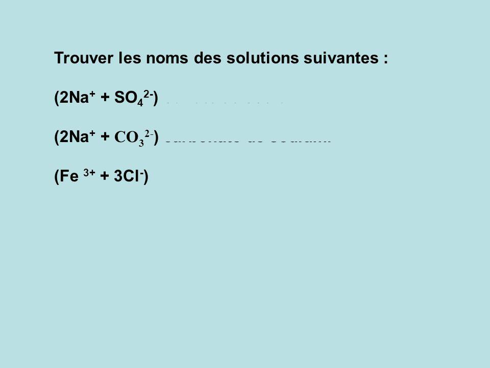 Trouver les noms des solutions suivantes :