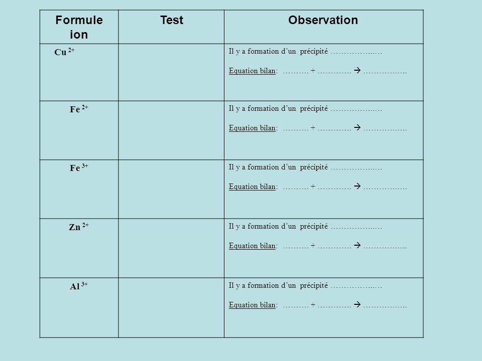 Formule ion Test Observation