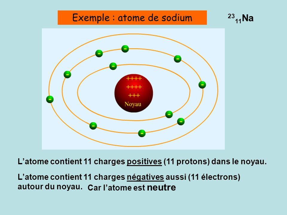 Exemple : atome de sodium
