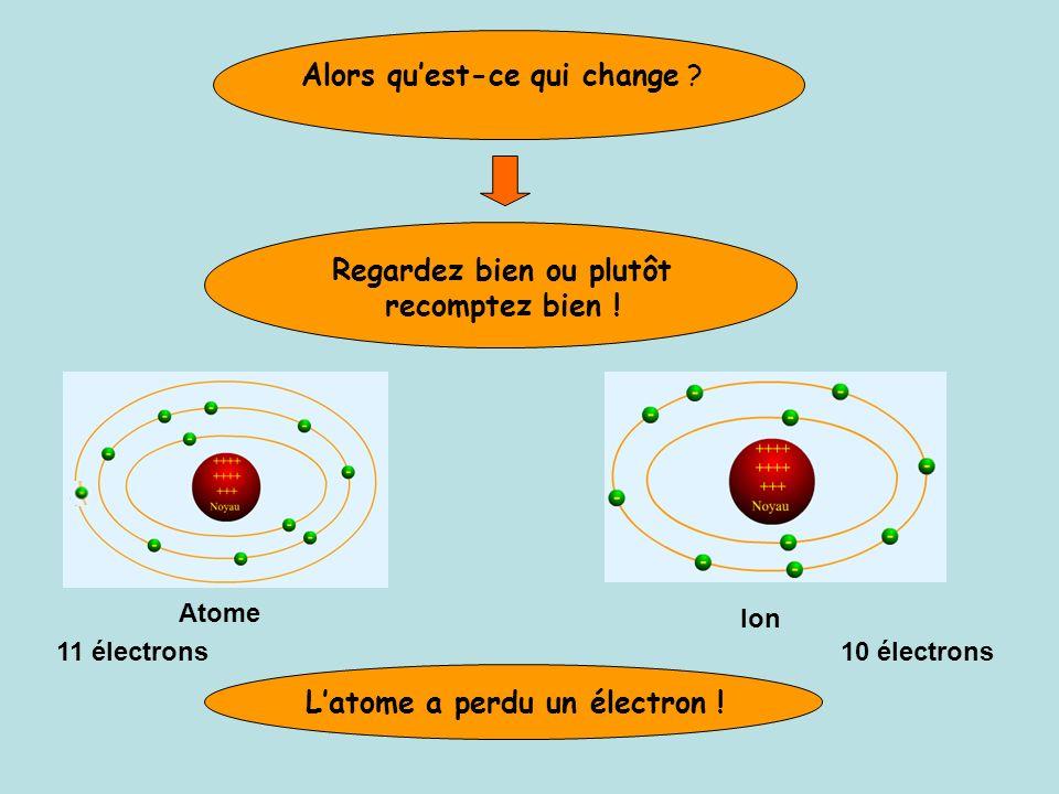 Regardez bien ou plutôt recomptez bien ! L'atome a perdu un électron !