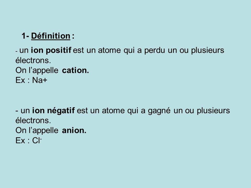 un ion négatif est un atome qui a gagné un ou plusieurs électrons.