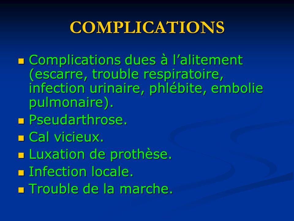 COMPLICATIONSComplications dues à l'alitement (escarre, trouble respiratoire, infection urinaire, phlébite, embolie pulmonaire).