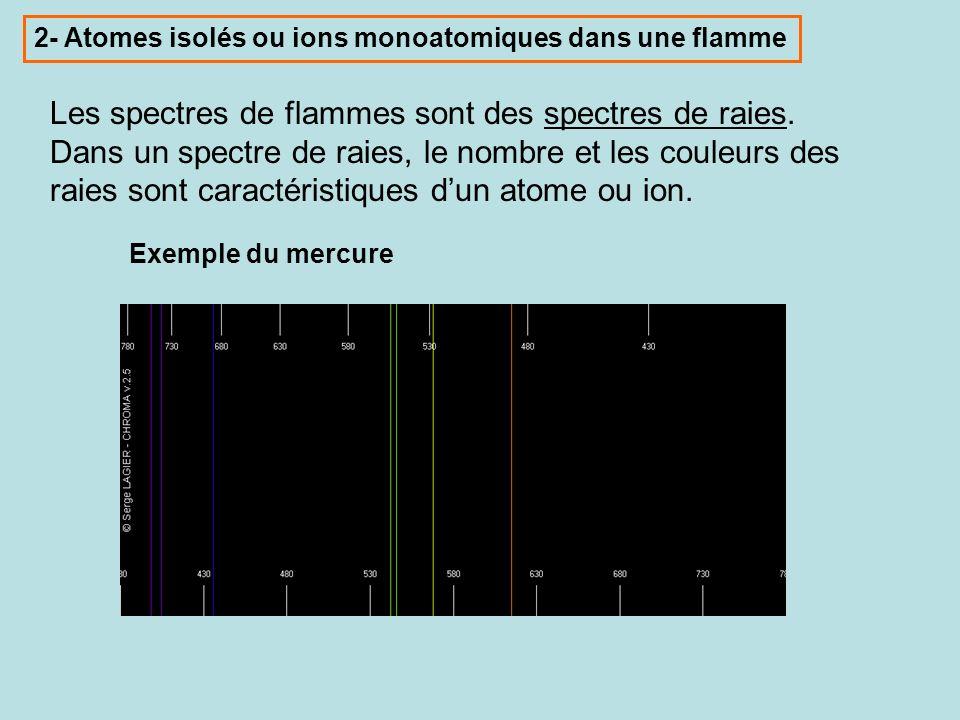 Les spectres de flammes sont des spectres de raies.