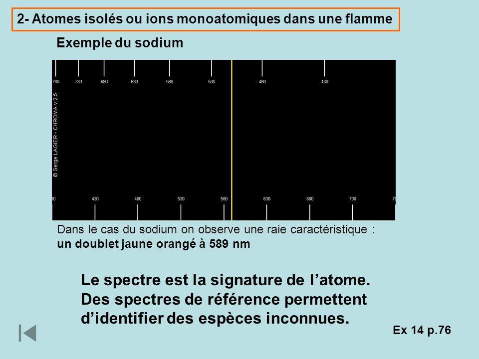 Le spectre est la signature de l'atome.