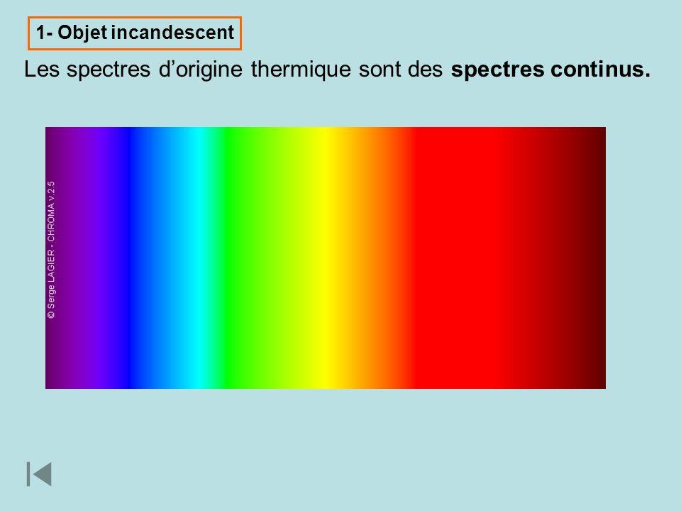 Les spectres d'origine thermique sont des spectres continus.