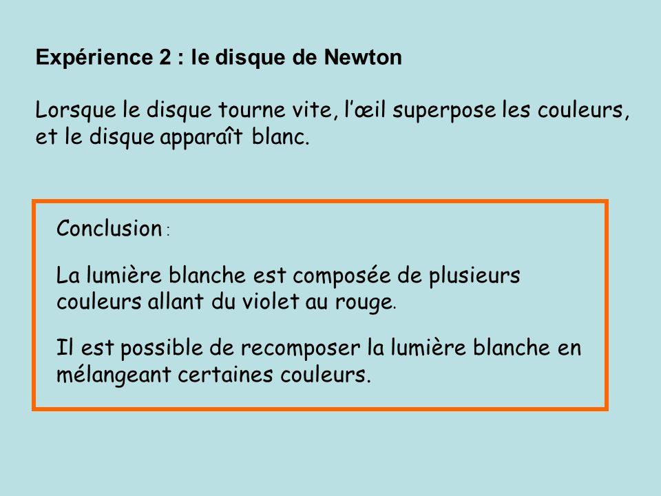 Expérience 2 : le disque de Newton