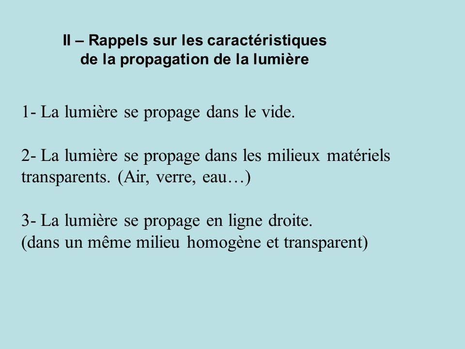 II – Rappels sur les caractéristiques de la propagation de la lumière