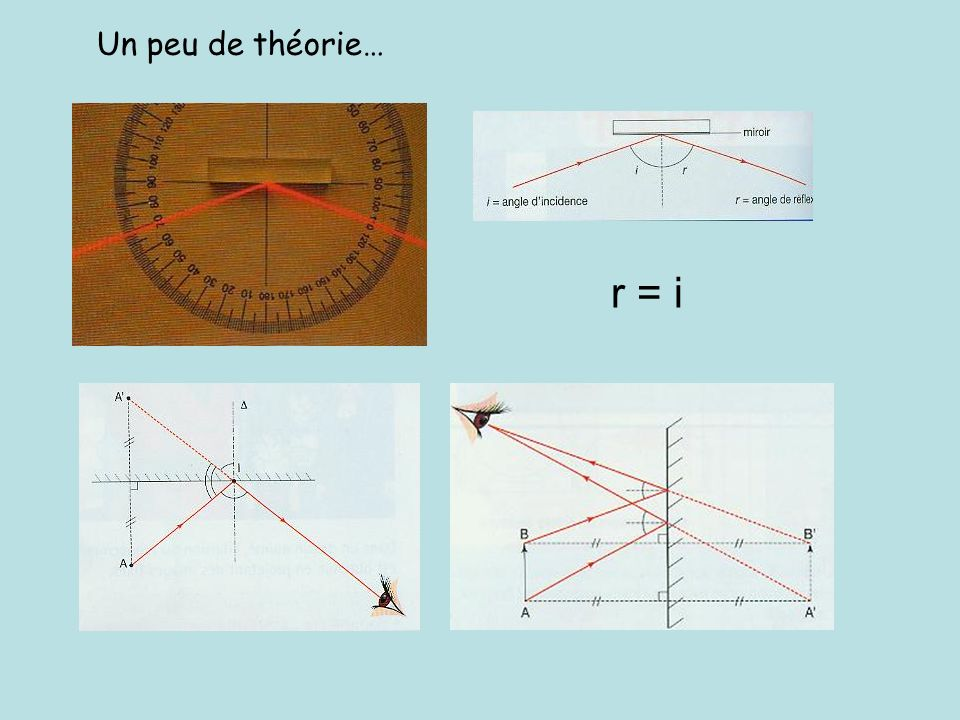 Un peu de théorie… r = i