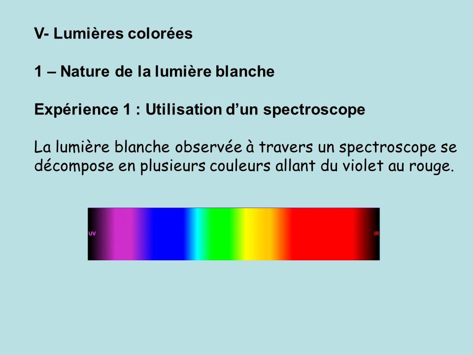 V- Lumières colorées1 – Nature de la lumière blanche. Expérience 1 : Utilisation d'un spectroscope.