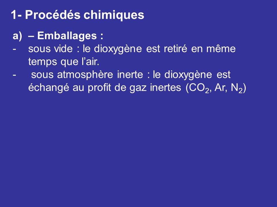 1- Procédés chimiques – Emballages :
