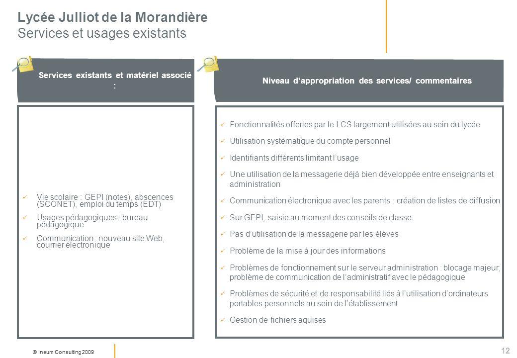 Lycée Julliot de la Morandière Services et usages existants