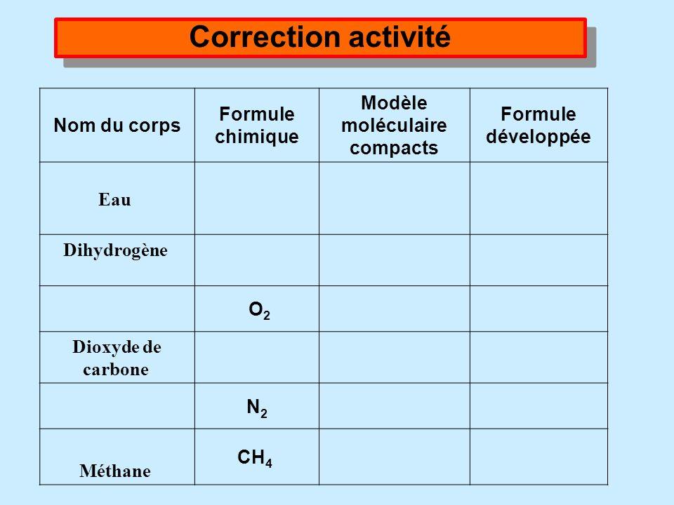 Correction activité Nom du corps Formule chimique Modèle moléculaire