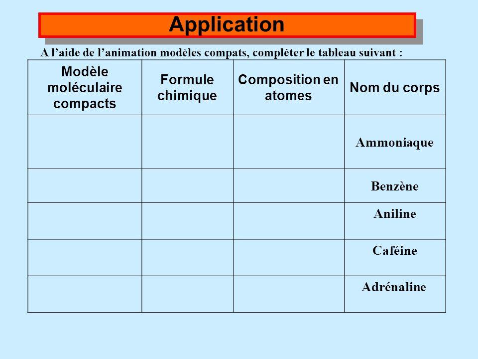 Application Modèle moléculaire compacts Formule chimique