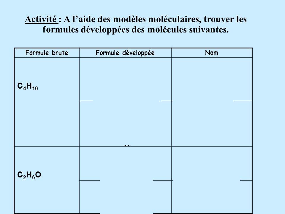 Activité : A l'aide des modèles moléculaires, trouver les formules développées des molécules suivantes.