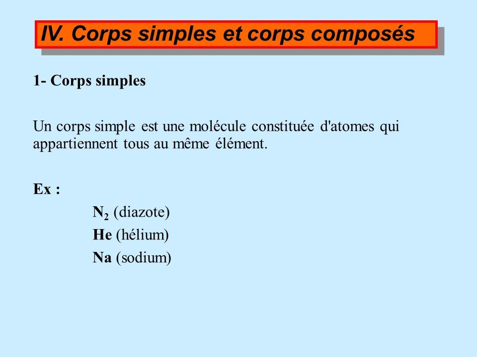 IV. Corps simples et corps composés
