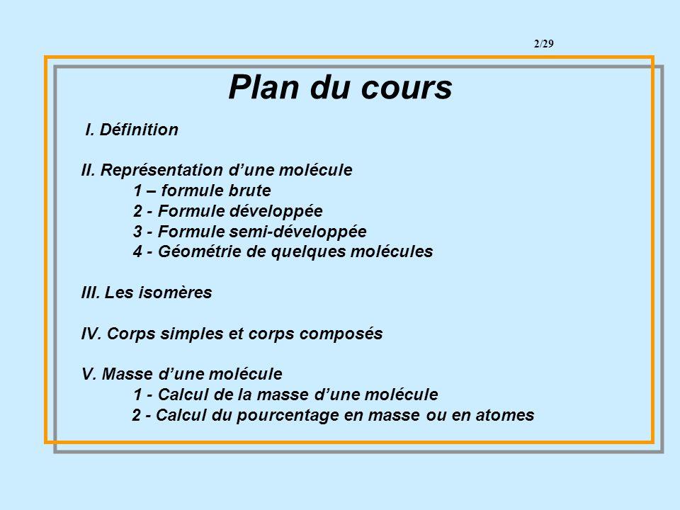 Plan du cours II. Représentation d'une molécule 1 – formule brute