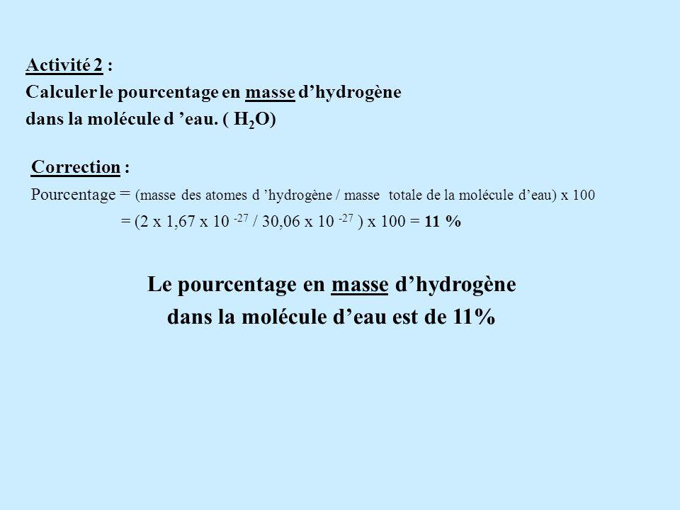 Le pourcentage en masse d'hydrogène dans la molécule d'eau est de 11%