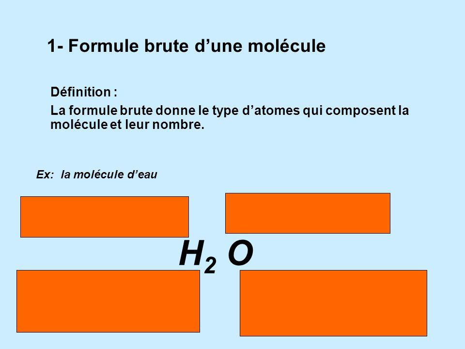 1- Formule brute d'une molécule