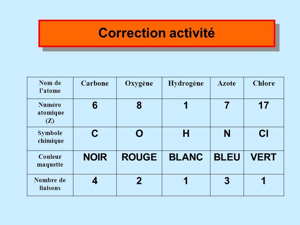 II. Représentation Correction activité 6 8 1 7 17 C O H N Cl NOIR