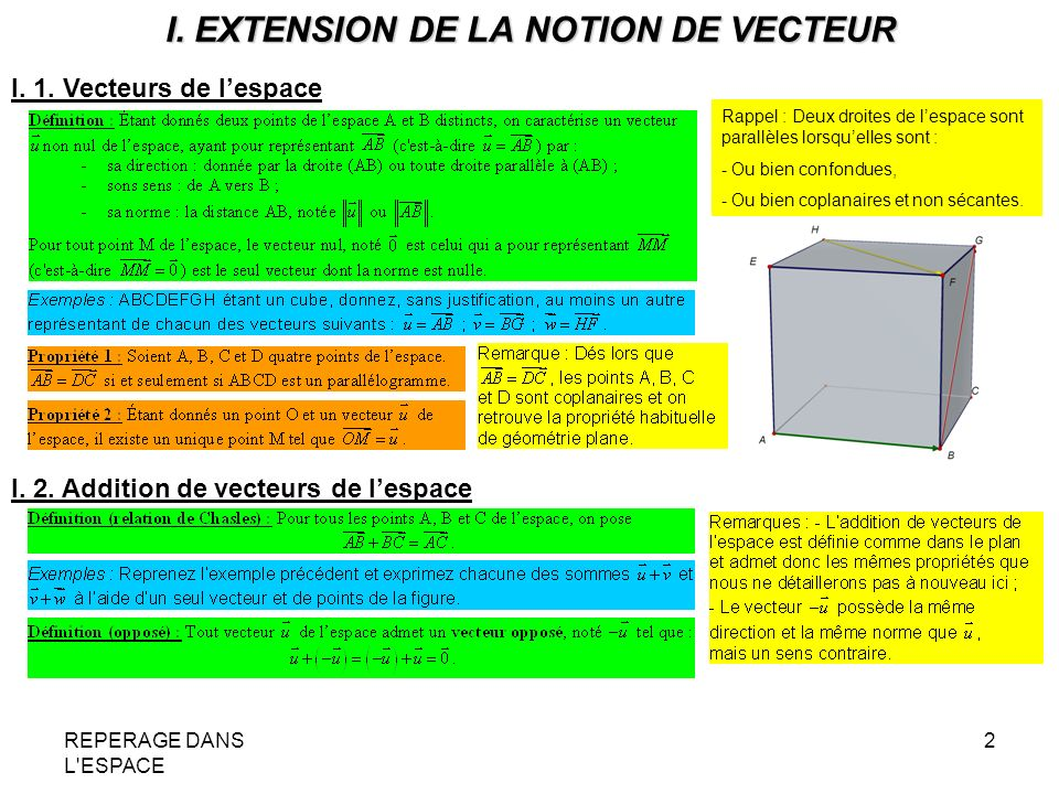 I. EXTENSION DE LA NOTION DE VECTEUR