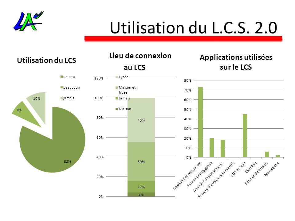 Applications utilisées sur le LCS