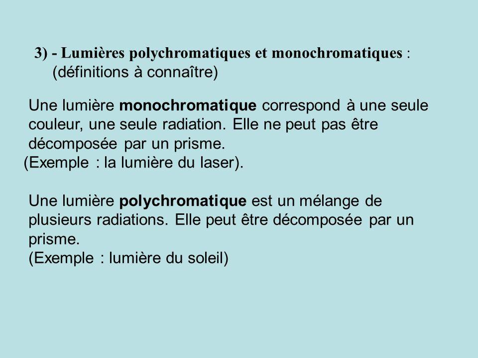(Exemple : la lumière du laser).