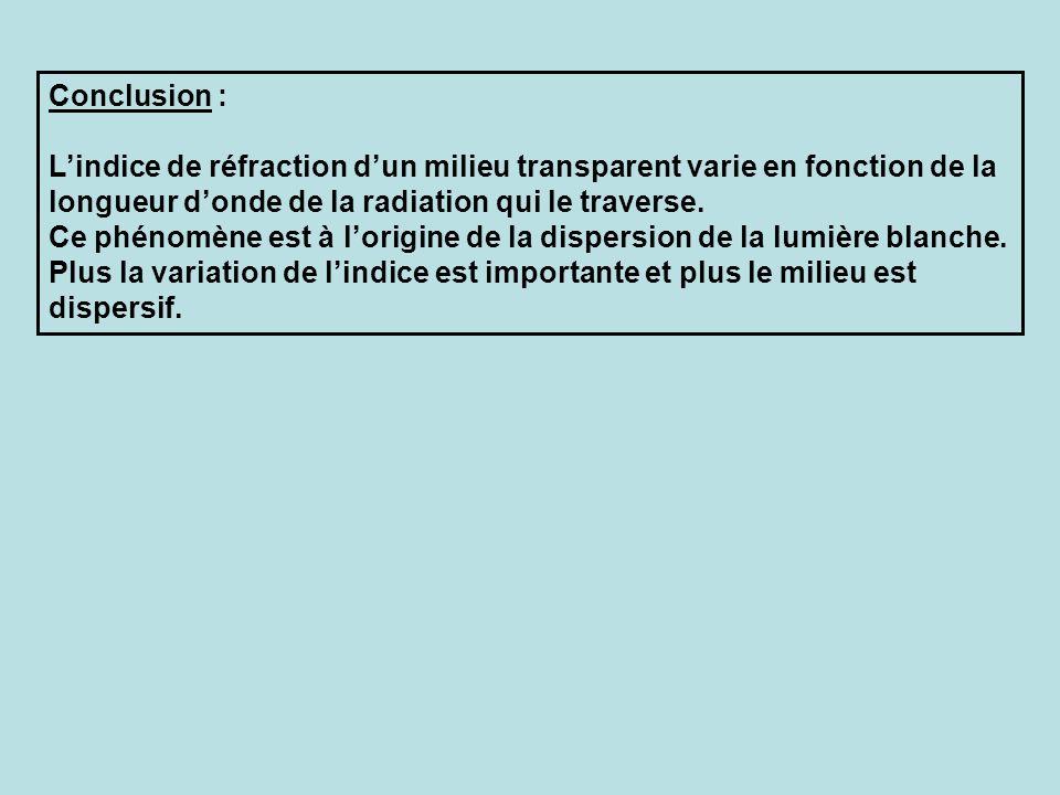 Conclusion : L'indice de réfraction d'un milieu transparent varie en fonction de la longueur d'onde de la radiation qui le traverse.