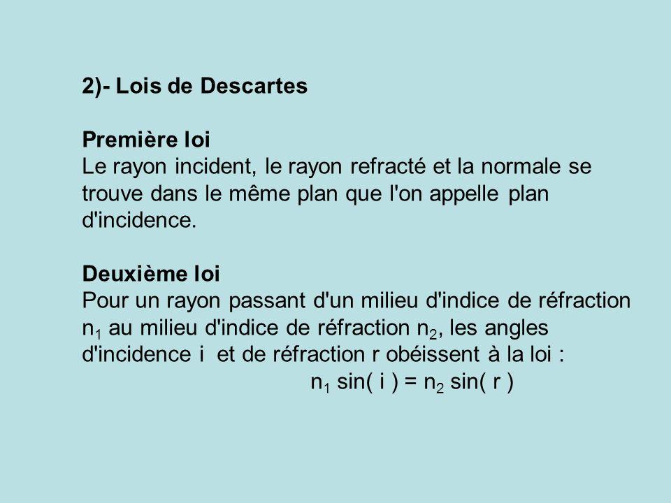 2)- Lois de Descartes Première loi.
