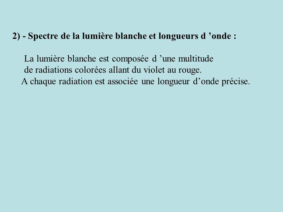 2) - Spectre de la lumière blanche et longueurs d 'onde :